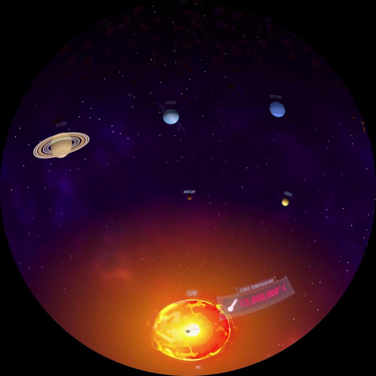 Solar System Tour Youtube